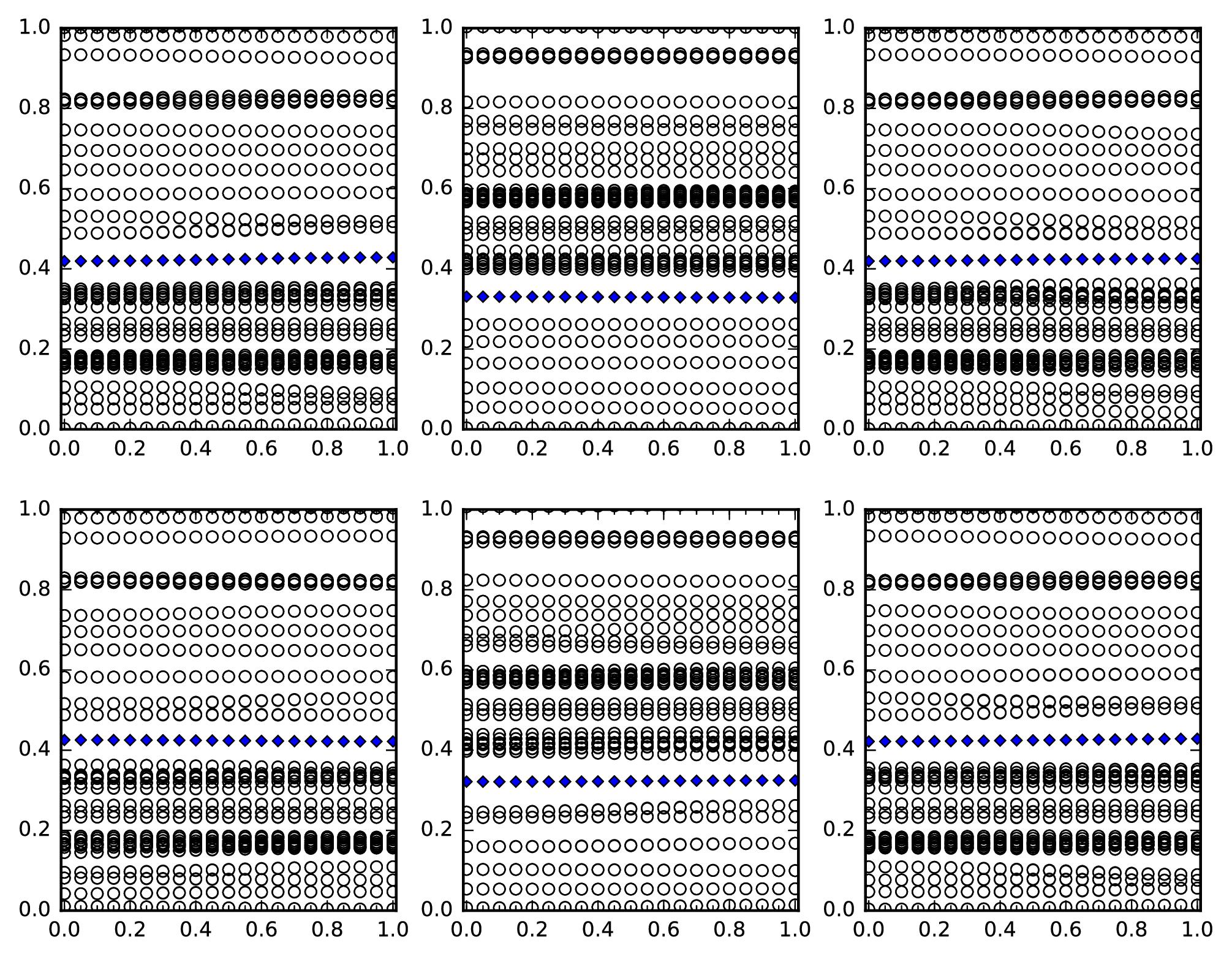 TopoMat database
